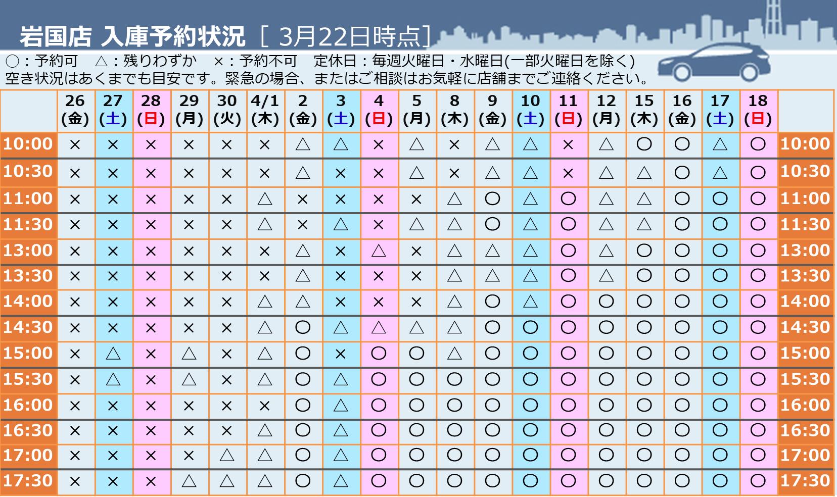 岩国店入庫状況のお知らせ3/22時点